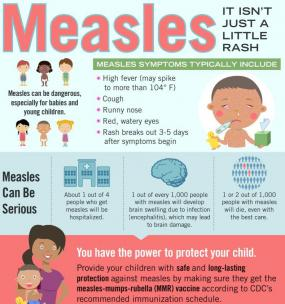 BVI Residents Told To Prevent A Measles Outbreak